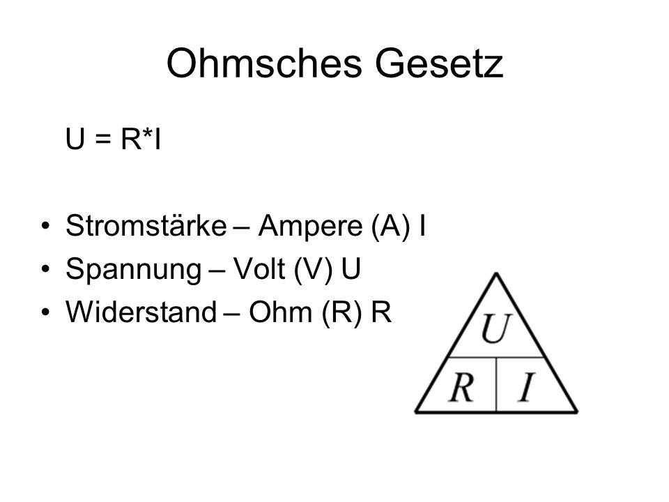 Ohmsches Gesetz U = R*I Stromstärke – Ampere (A) I Spannung – Volt (V) U Widerstand – Ohm (R) R
