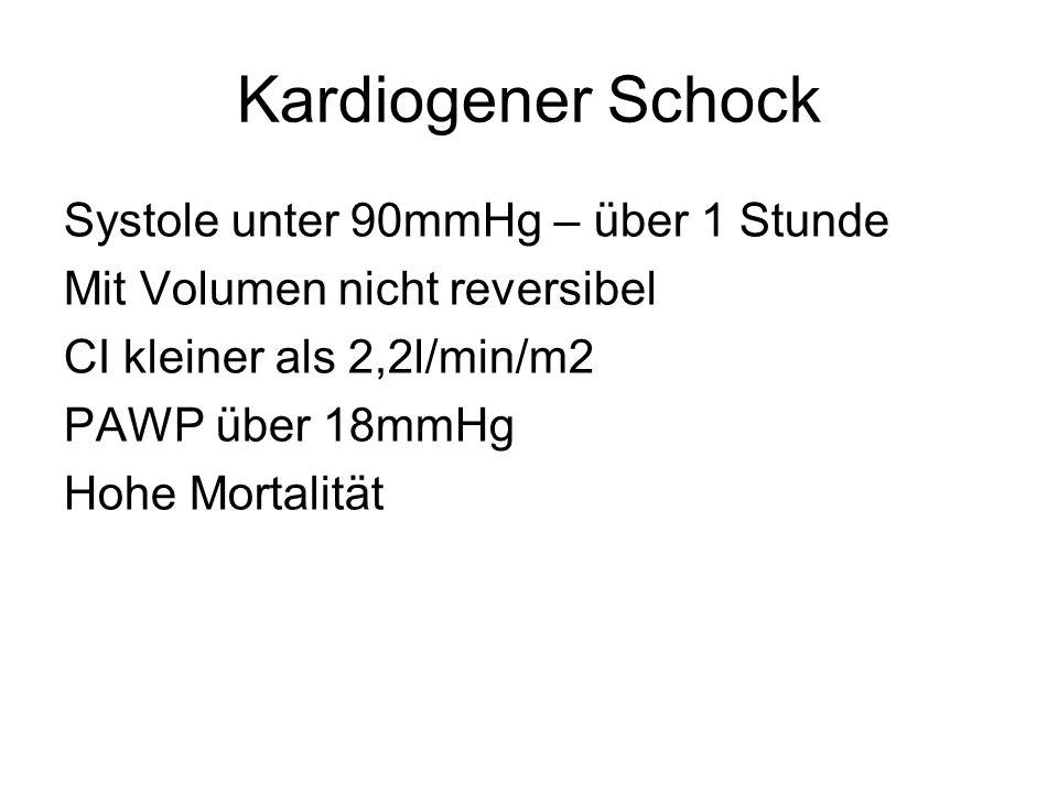 Kardiogener Schock Systole unter 90mmHg – über 1 Stunde Mit Volumen nicht reversibel CI kleiner als 2,2l/min/m2 PAWP über 18mmHg Hohe Mortalität