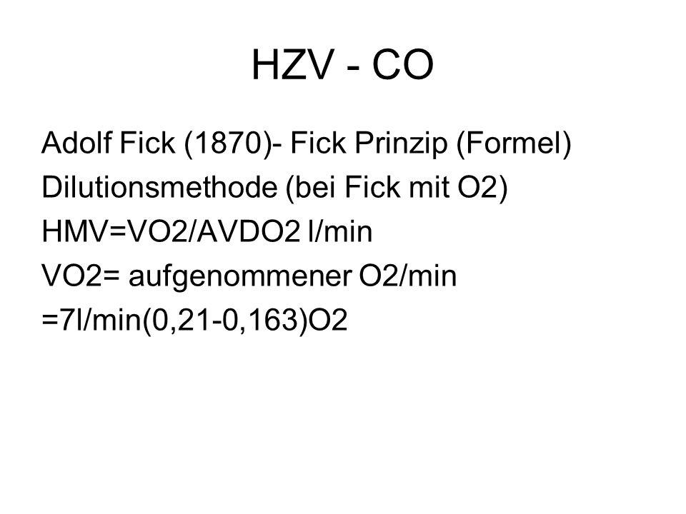 HZV - CO Adolf Fick (1870)- Fick Prinzip (Formel) Dilutionsmethode (bei Fick mit O2) HMV=VO2/AVDO2 l/min VO2= aufgenommener O2/min =7l/min(0,21-0,163)