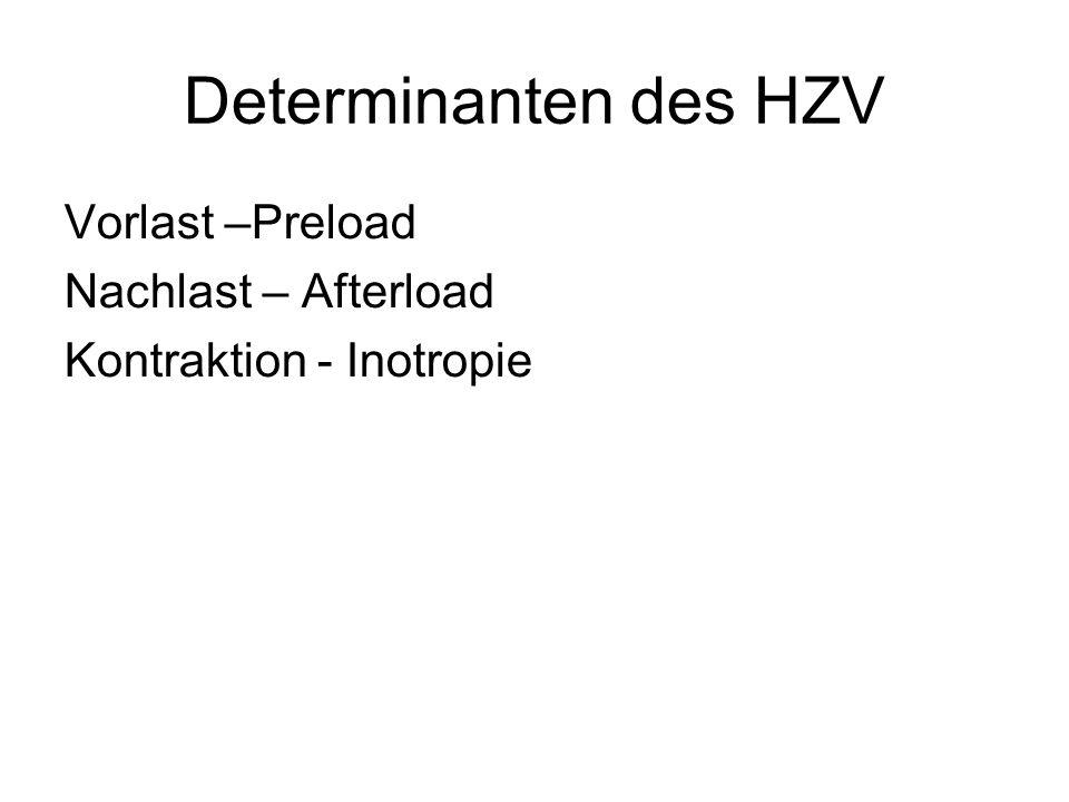 Determinanten des HZV Vorlast –Preload Nachlast – Afterload Kontraktion - Inotropie