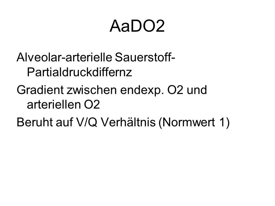 AaDO2 Alveolar-arterielle Sauerstoff- Partialdruckdiffernz Gradient zwischen endexp. O2 und arteriellen O2 Beruht auf V/Q Verhältnis (Normwert 1)