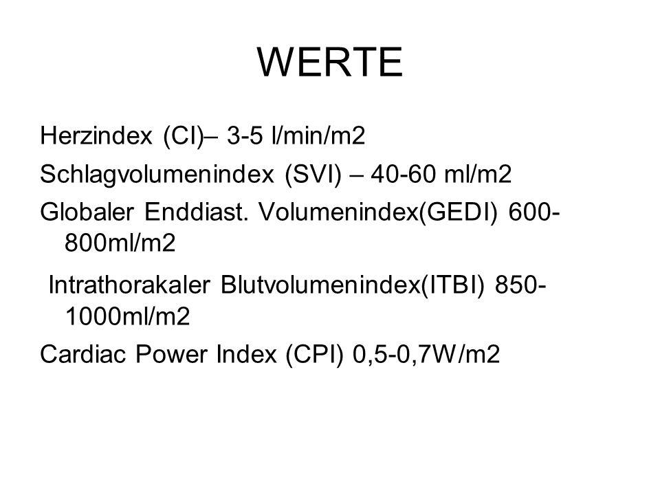 WERTE Herzindex (CI)– 3-5 l/min/m2 Schlagvolumenindex (SVI) – 40-60 ml/m2 Globaler Enddiast. Volumenindex(GEDI) 600- 800ml/m2 Intrathorakaler Blutvolu