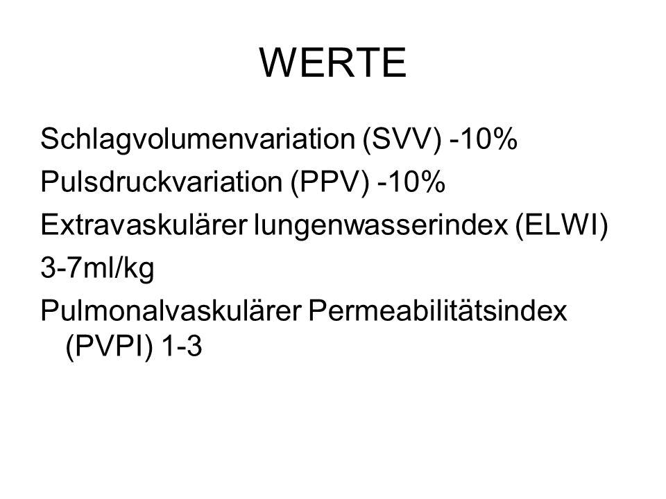 WERTE Schlagvolumenvariation (SVV) -10% Pulsdruckvariation (PPV) -10% Extravaskulärer lungenwasserindex (ELWI) 3-7ml/kg Pulmonalvaskulärer Permeabilit