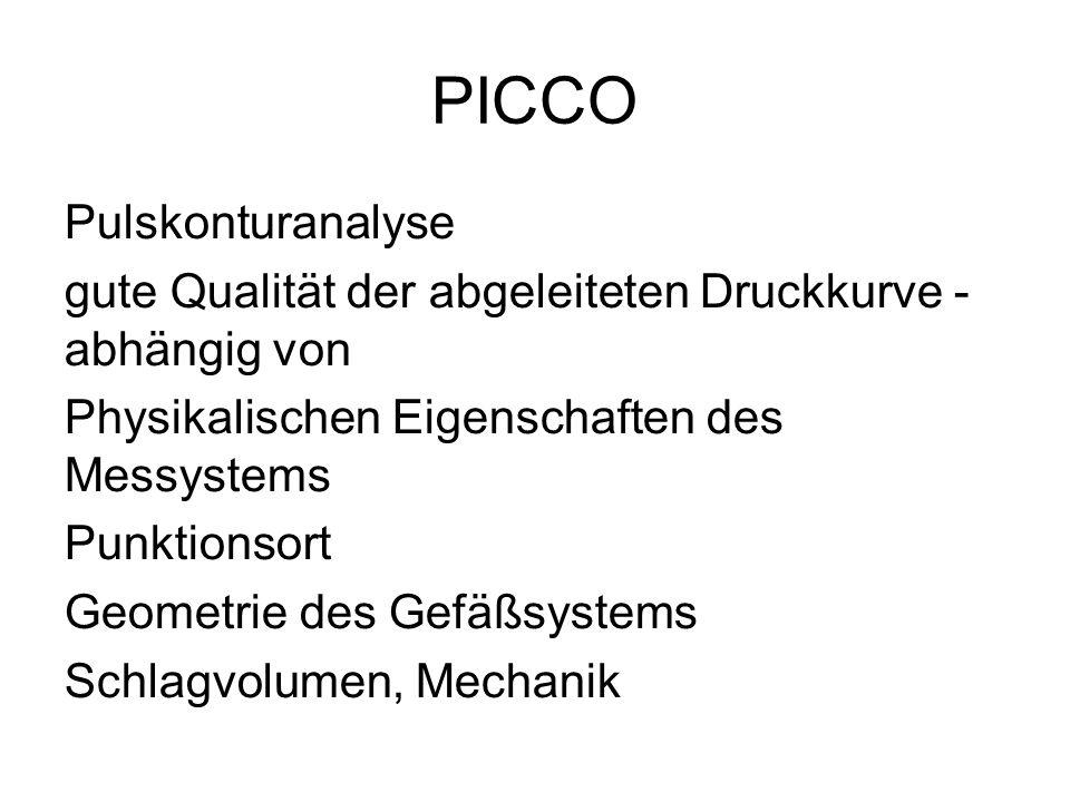 PICCO Pulskonturanalyse gute Qualität der abgeleiteten Druckkurve - abhängig von Physikalischen Eigenschaften des Messystems Punktionsort Geometrie de
