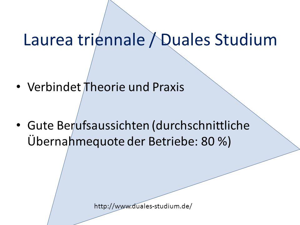 Laurea triennale / Duales Studium Verbindet Theorie und Praxis Gute Berufsaussichten (durchschnittliche Übernahmequote der Betriebe: 80 %) http://www.duales-studium.de/
