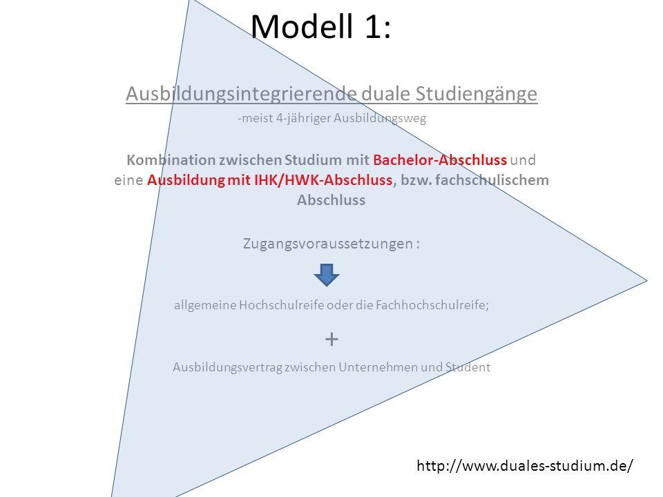 Modell 1: Ausbildungsintegrierende duale Studiengänge -meist 4-jähriger Ausbildungsweg Kombination zwischen Studium mit Bachelor-Abschluss und eine Ausbildung mit IHK/HWK-Abschluss, bzw.