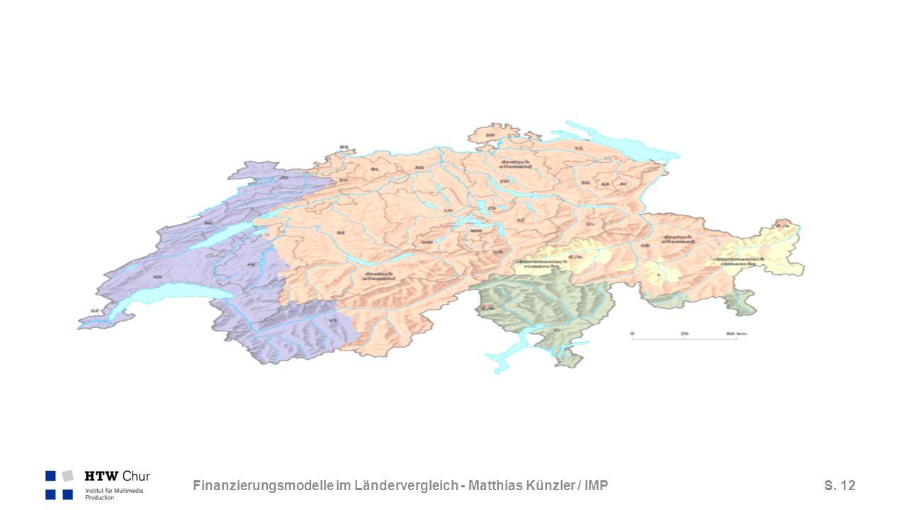S. 12Finanzierungsmodelle im Ländervergleich - Matthias Künzler / IMP