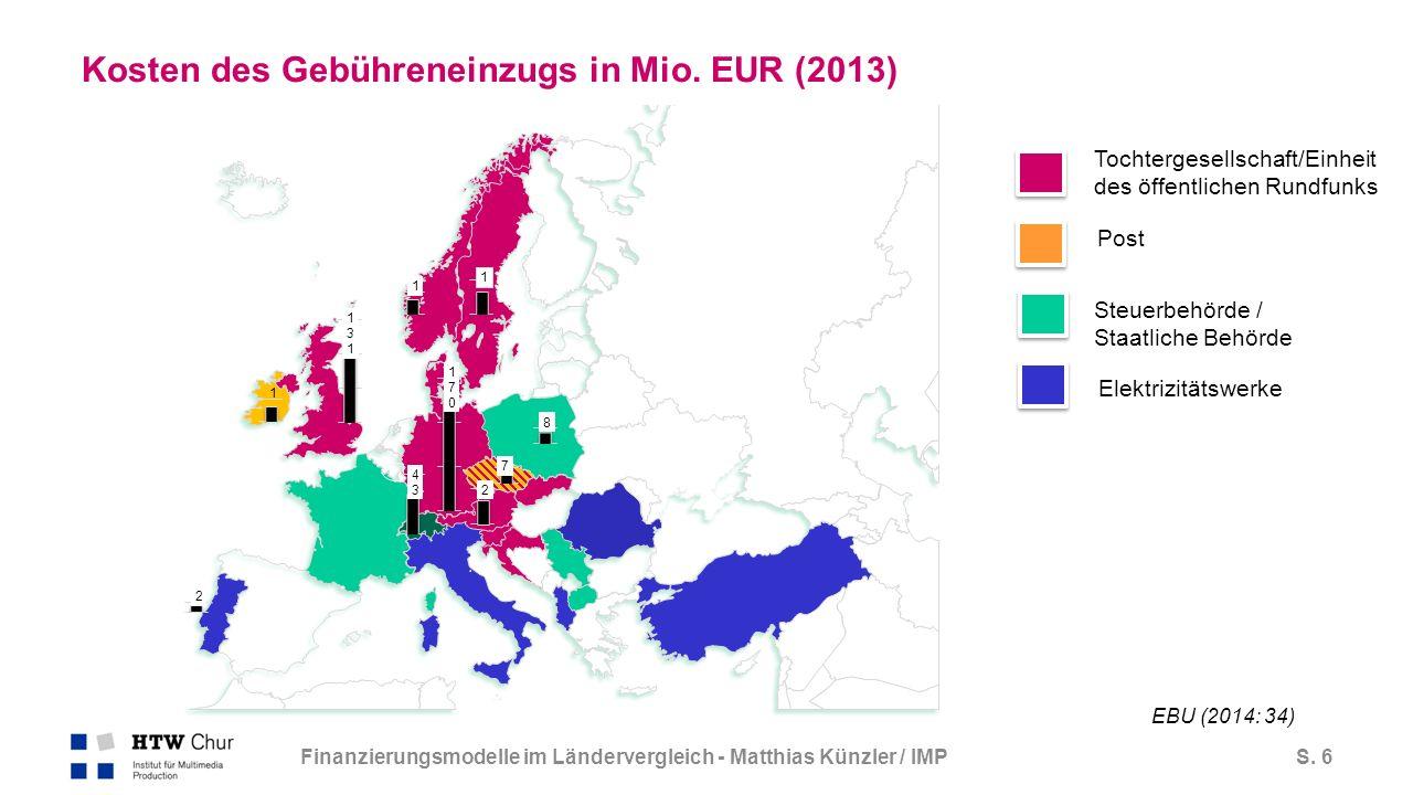 S. 6 Kosten des Gebühreneinzugs in Mio.