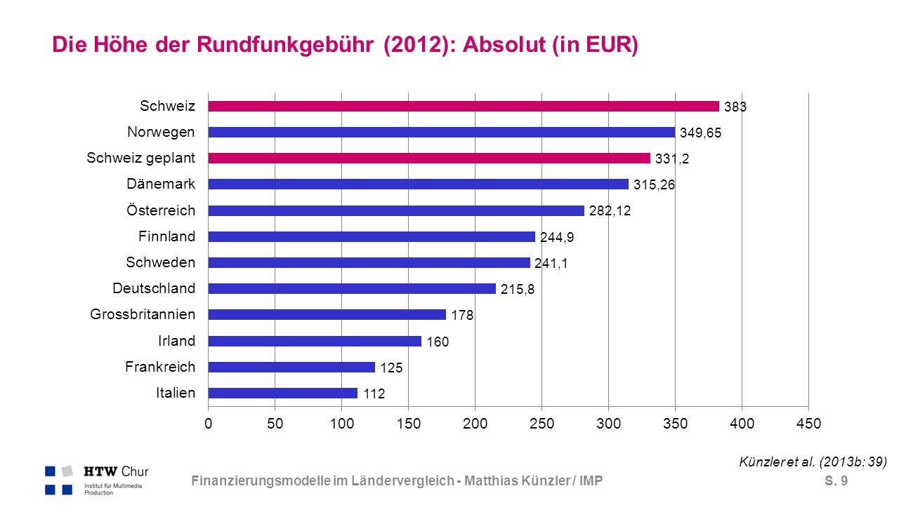 S. 9 Die Höhe der Rundfunkgebühr (2012): Absolut (in EUR) Finanzierungsmodelle im Ländervergleich - Matthias Künzler / IMP Künzler et al. (2013b: 39)