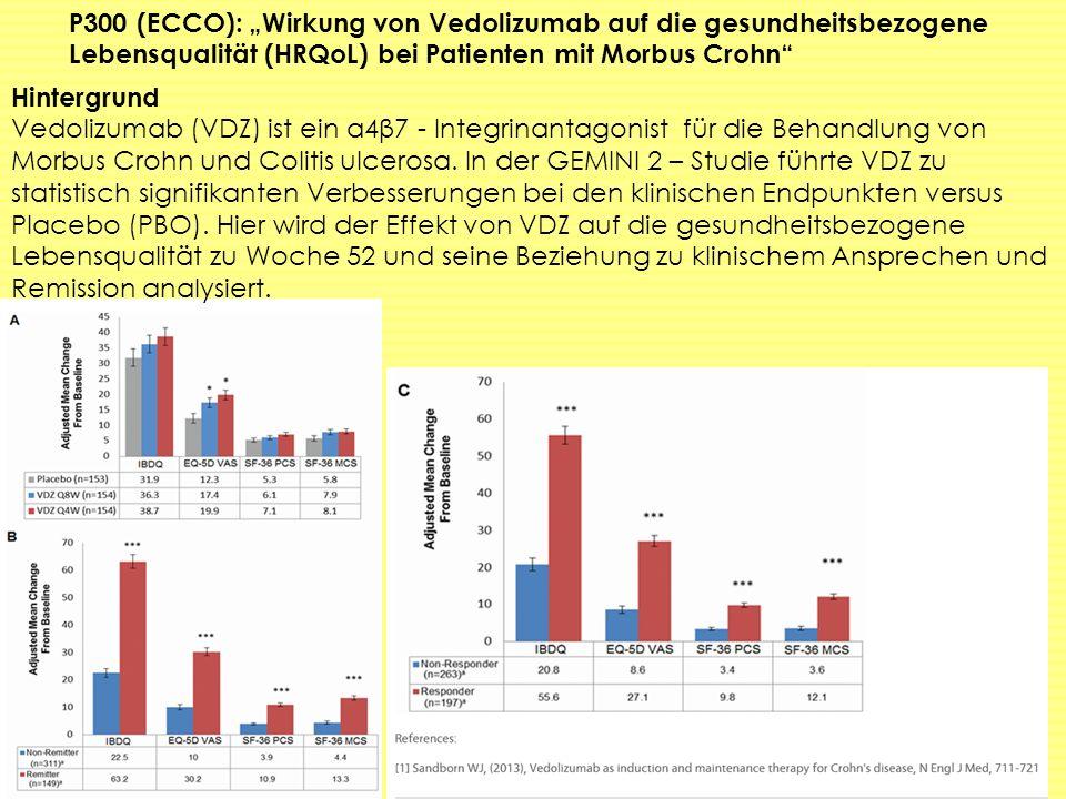 Hintergrund Vedolizumab (VDZ) ist ein α4β7 - Integrinantagonist für die Behandlung von Morbus Crohn und Colitis ulcerosa. In der GEMINI 2 – Studie füh