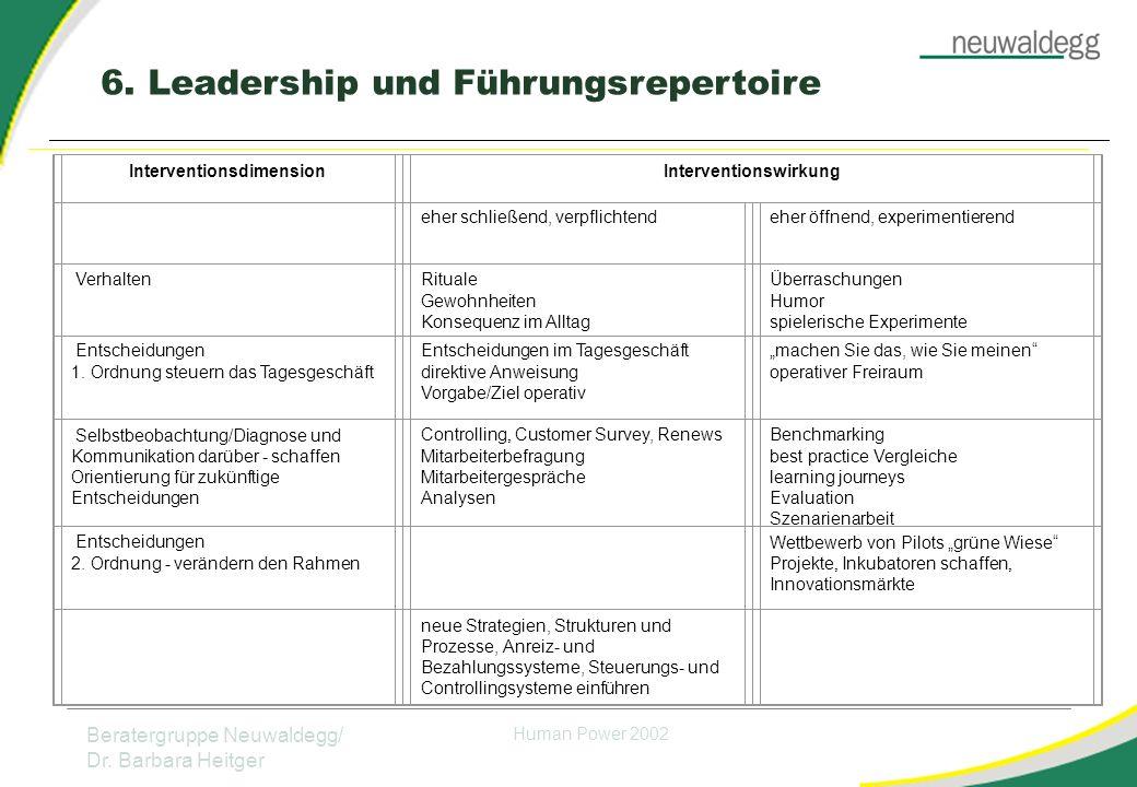Beratergruppe Neuwaldegg/ Dr.Barbara Heitger Human Power 2002 6.