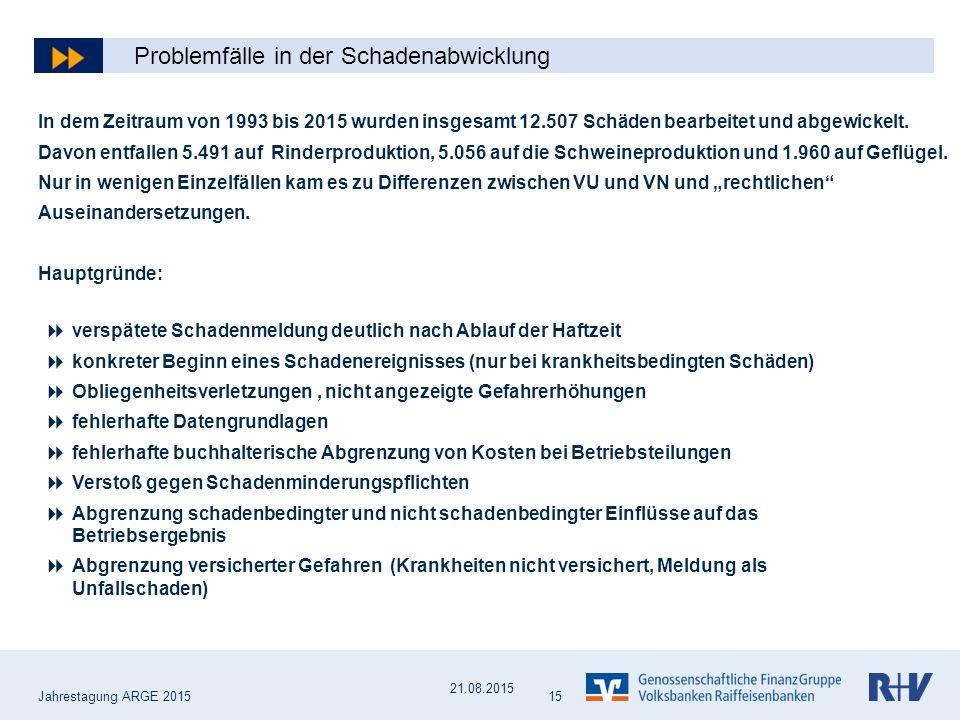 Jahrestagung ARGE 2015 15 Problemfälle in der Schadenabwicklung In dem Zeitraum von 1993 bis 2015 wurden insgesamt 12.507 Schäden bearbeitet und abgewickelt.