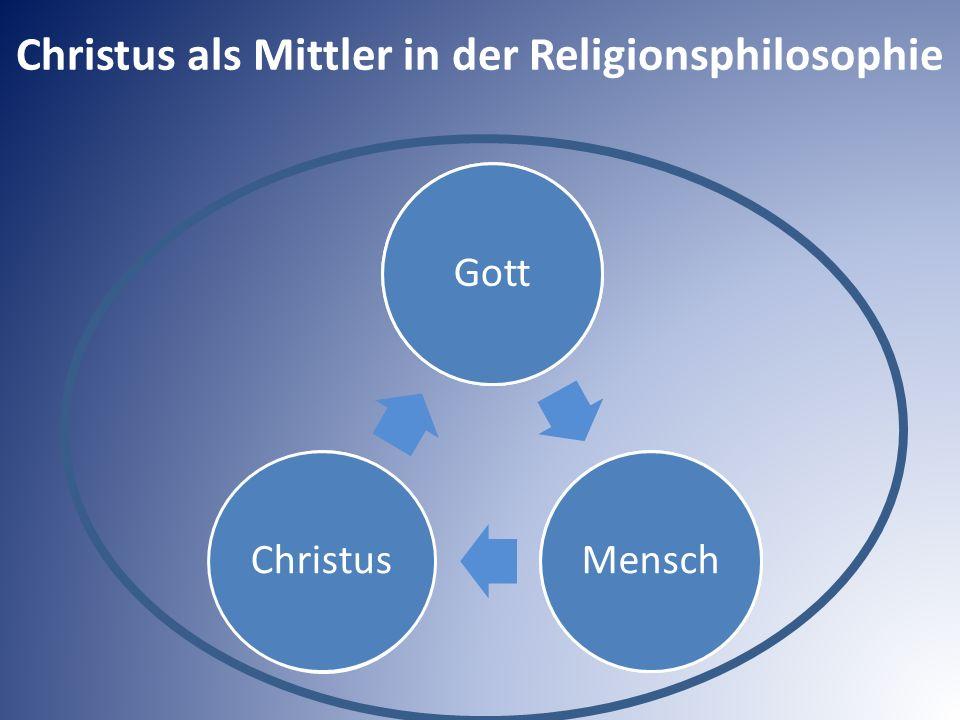 Ide- elles Sub- jekt Ideal GottMenschChristus Christus als Mittler in der Religionsphilosophie