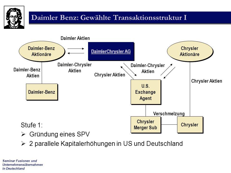 Seminar Fusionen und Unternehmensübernahmen in Deutschland Stufe 1:  Gründung eines SPV  2 parallele Kapitalerhöhungen in US und Deutschland Daimler Benz: Gewählte Transaktionsstruktur I Chrysler Aktien Chrysler U.S.