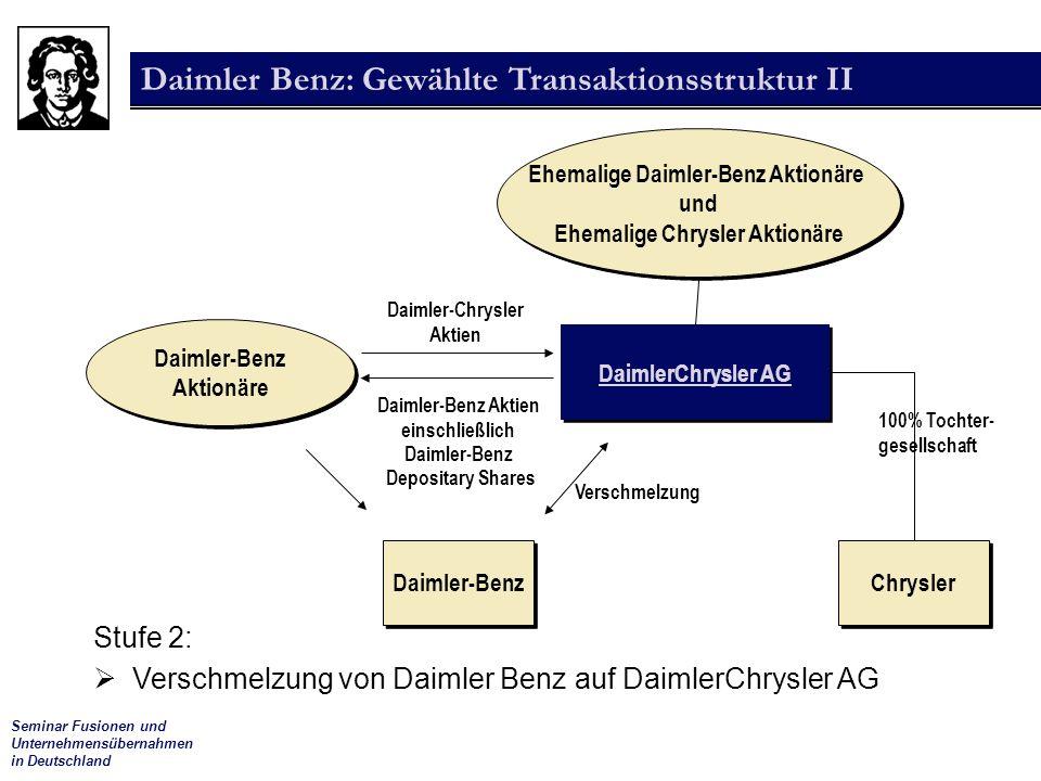 Seminar Fusionen und Unternehmensübernahmen in Deutschland Stufe 2:  Verschmelzung von Daimler Benz auf DaimlerChrysler AG Chrysler Daimler-Benz Aktionäre Daimler-Benz Aktionäre Ehemalige Daimler-Benz Aktionäre und Ehemalige Chrysler Aktionäre Ehemalige Daimler-Benz Aktionäre und Ehemalige Chrysler Aktionäre DaimlerChrysler AG Daimler-Benz Aktien einschließlich Daimler-Benz Depositary Shares Verschmelzung Daimler-Chrysler Aktien 100% Tochter- gesellschaft Daimler Benz: Gewählte Transaktionsstruktur II