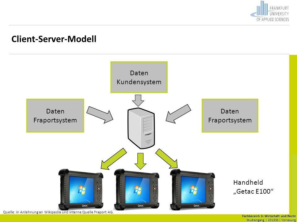 Fachbereich 3: Wirtschaft und Recht Studiengang | 2015SS | Vorlesung Client-Server-Modell Daten Kundensystem Daten Fraportsystem Quelle: in Anlehnung an Wikipedia und interne Quelle Fraport AG.