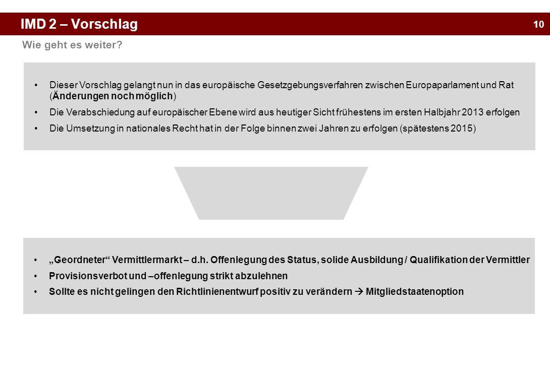 10 IMD 2 – Vorschlag Wie geht es weiter? Dieser Vorschlag gelangt nun in das europäische Gesetzgebungsverfahren zwischen Europaparlament und Rat (Ände