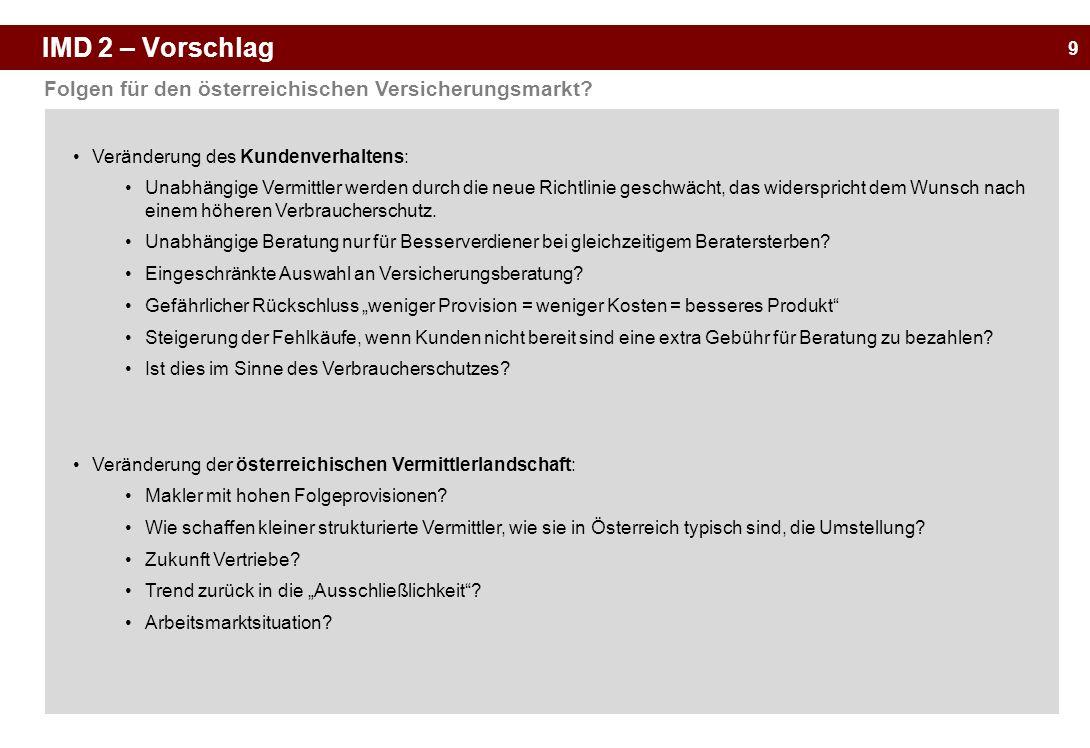 9 Folgen für den österreichischen Versicherungsmarkt? Veränderung des Kundenverhaltens: Unabhängige Vermittler werden durch die neue Richtlinie geschw