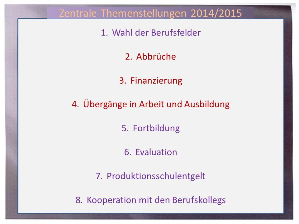 1.Wahl der Berufsfelder 2.Abbrüche 3.Finanzierung 4.Übergänge in Arbeit und Ausbildung 5.Fortbildung 6.Evaluation 7.Produktionsschulentgelt 8.Kooperation mit den Berufskollegs Zentrale Themenstellungen 2014/2015