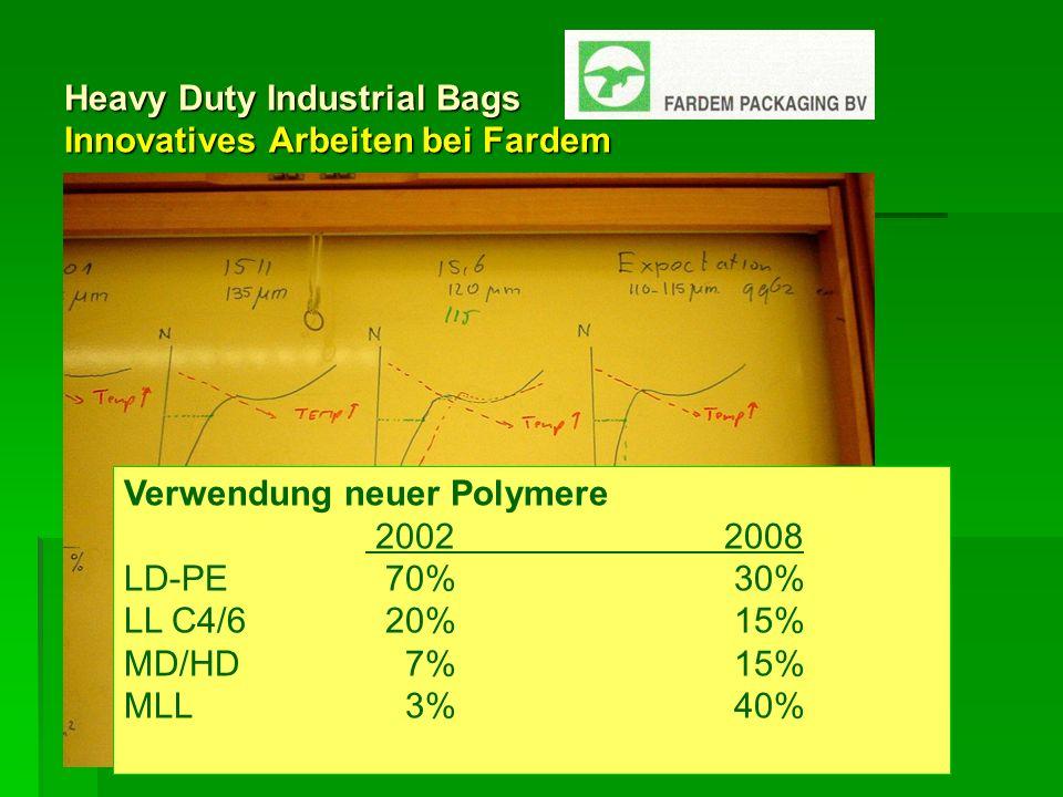 Heavy Duty Industrial Bags Innovatives Arbeiten bei Fardem Verwendung neuer Polymere 2002 2008 LD-PE 70% 30% LL C4/6 20% 15% MD/HD 7% 15% MLL 3% 40%