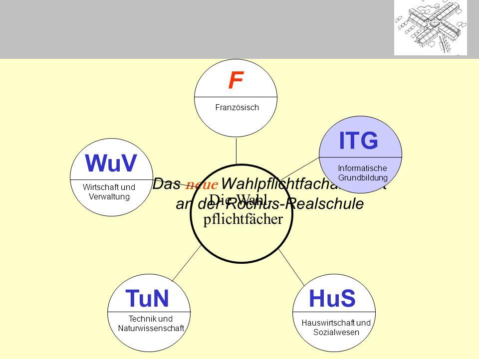 Wirtschaft und Verwaltung Das neue Wahlpflichtfachangebot an der Rochus-Realschule F ITG Französisch Informatische Grundbildung WuV TuN Technik und Na