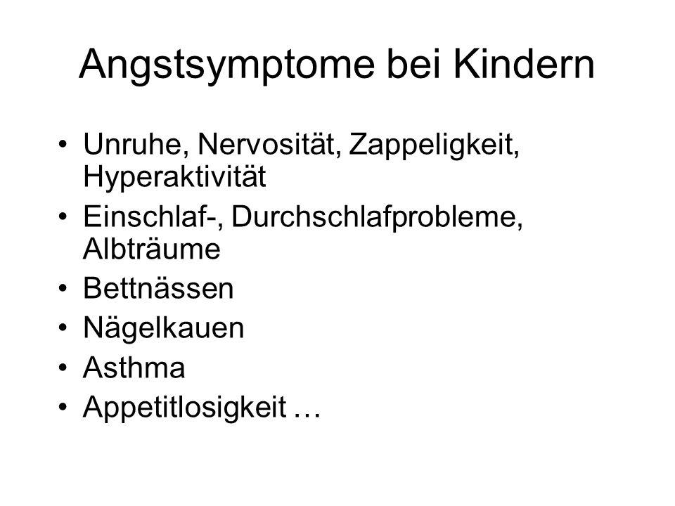 Angstsymptome bei Kindern Unruhe, Nervosität, Zappeligkeit, Hyperaktivität Einschlaf-, Durchschlafprobleme, Albträume Bettnässen Nägelkauen Asthma App