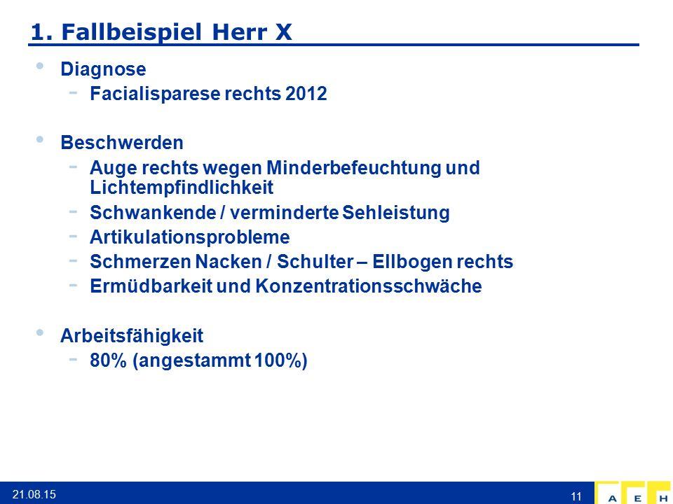 1. Fallbeispiel Herr X Diagnose - Facialisparese rechts 2012 Beschwerden - Auge rechts wegen Minderbefeuchtung und Lichtempfindlichkeit - Schwankende