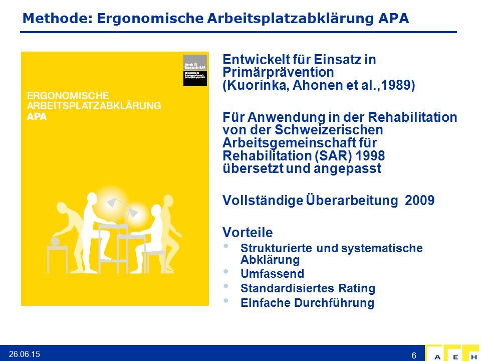 Methode: Ergonomische Arbeitsplatzabklärung APA Entwickelt für Einsatz in Primärprävention (Kuorinka, Ahonen et al.,1989) Für Anwendung in der Rehabil