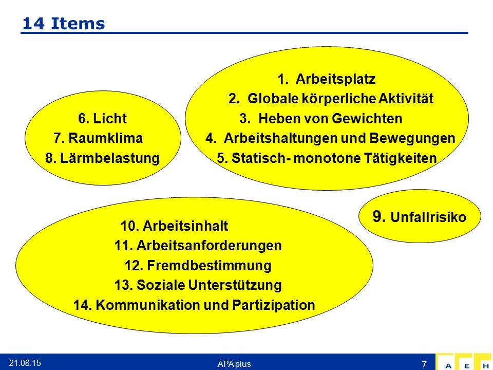 14 Items 10. Arbeitsinhalt 11. Arbeitsanforderungen 12. Fremdbestimmung 13. Soziale Unterstützung 14. Kommunikation und Partizipation 1. Arbeitsplatz