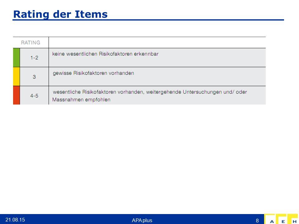 Rating der Items 21.08.15 APA plus 8