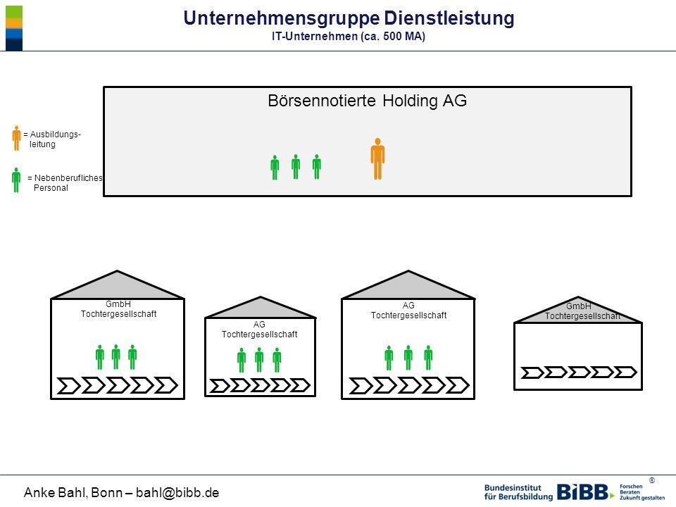 ® Anke Bahl, Bonn – bahl@bibb.de Unternehmensgruppe Dienstleistung IT-Unternehmen (ca. 500 MA) = Nebenberufliches Personal  = Ausbildungs- leitung 