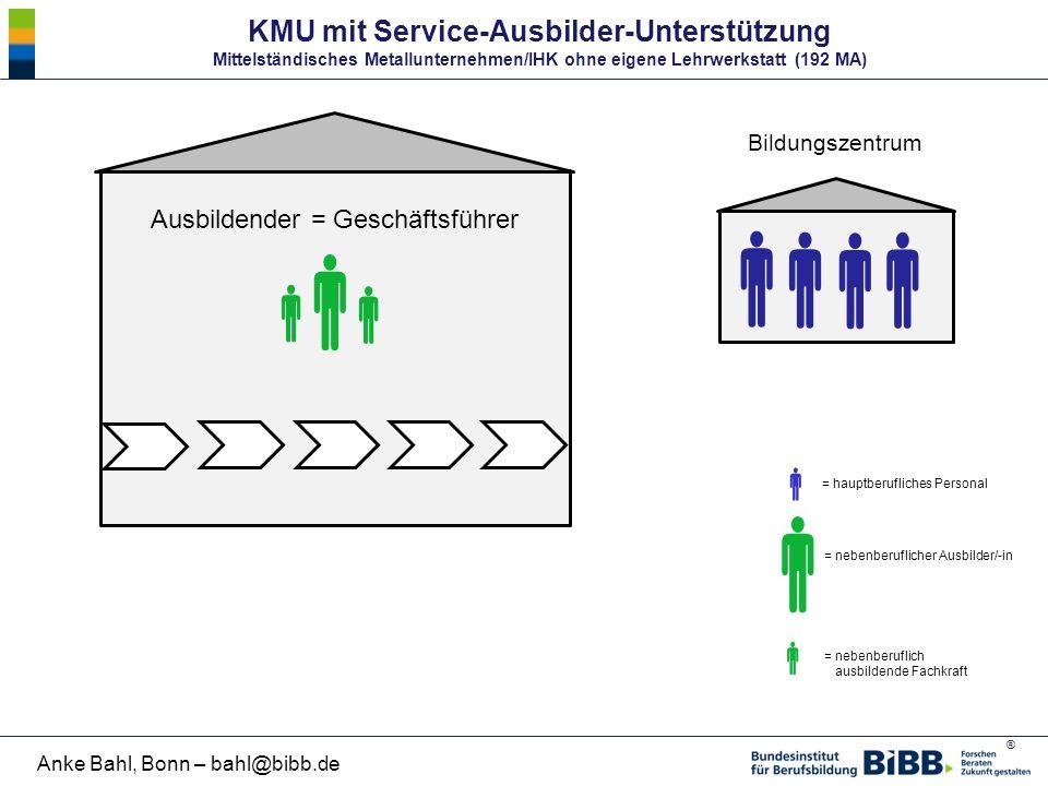 ® Anke Bahl, Bonn – bahl@bibb.de KMU mit Service-Ausbilder-Unterstützung Mittelständisches Metallunternehmen/IHK ohne eigene Lehrwerkstatt (192 MA) 