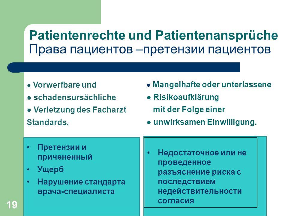 19 Patientenrechte und Patientenansprüche Права пациентов –претензии пациентов Недостаточное или не проведенное разъяснение риска с последствием недей