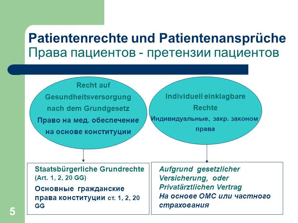 5 Patientenrechte und Patientenansprüche Права пациентов - претензии пациентов Recht auf Gesundheitsversorgung nach dem Grundgesetz Право на мед.
