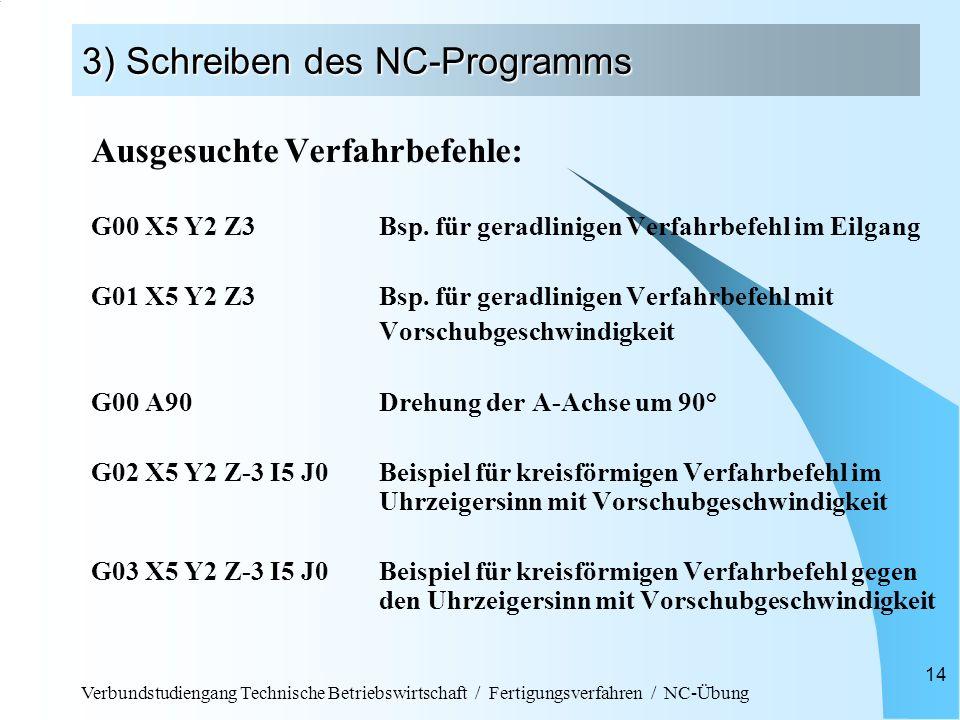 Verbundstudiengang Technische Betriebswirtschaft / Fertigungsverfahren / NC-Übung 14 3) Schreiben des NC-Programms Ausgesuchte Verfahrbefehle: G00 X5