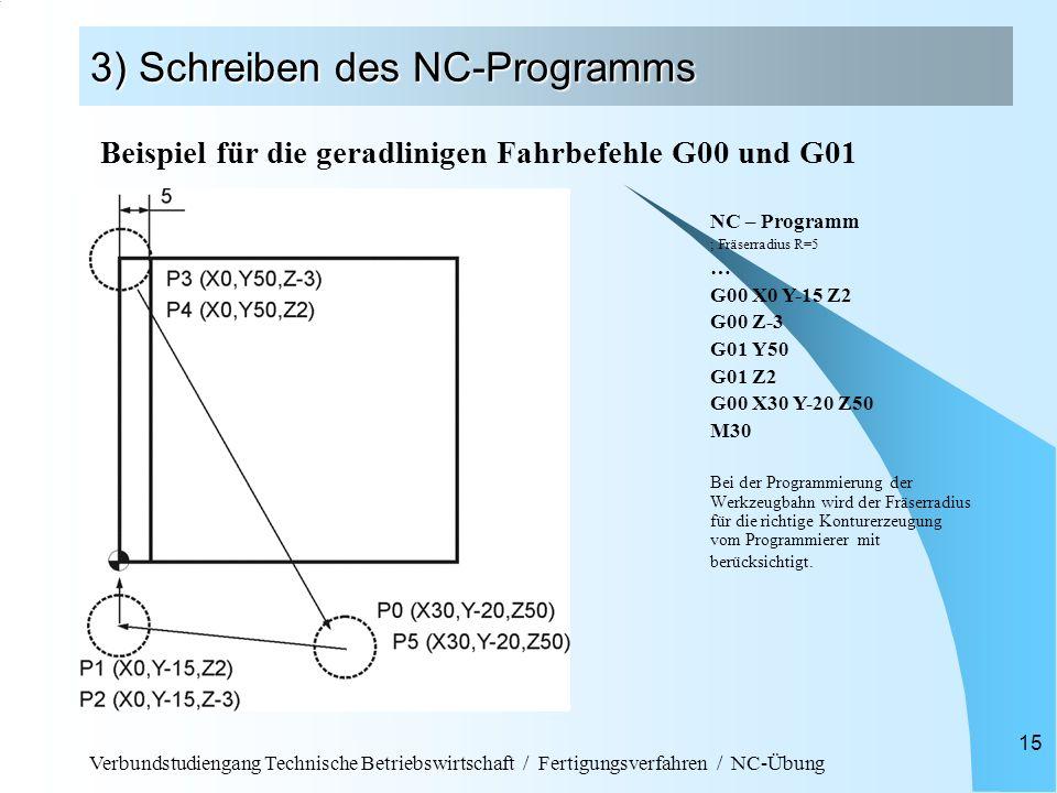 Verbundstudiengang Technische Betriebswirtschaft / Fertigungsverfahren / NC-Übung 15 Beispiel für die geradlinigen Fahrbefehle G00 und G01 NC – Progra