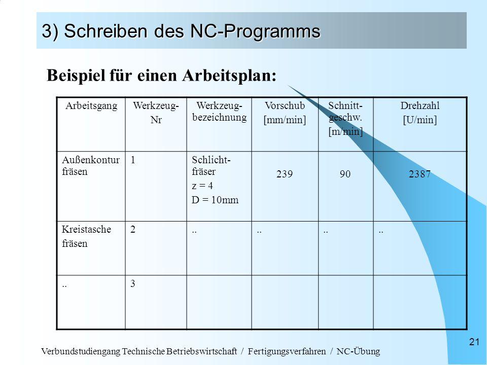Verbundstudiengang Technische Betriebswirtschaft / Fertigungsverfahren / NC-Übung 21 3) Schreiben des NC-Programms Beispiel für einen Arbeitsplan: Arb