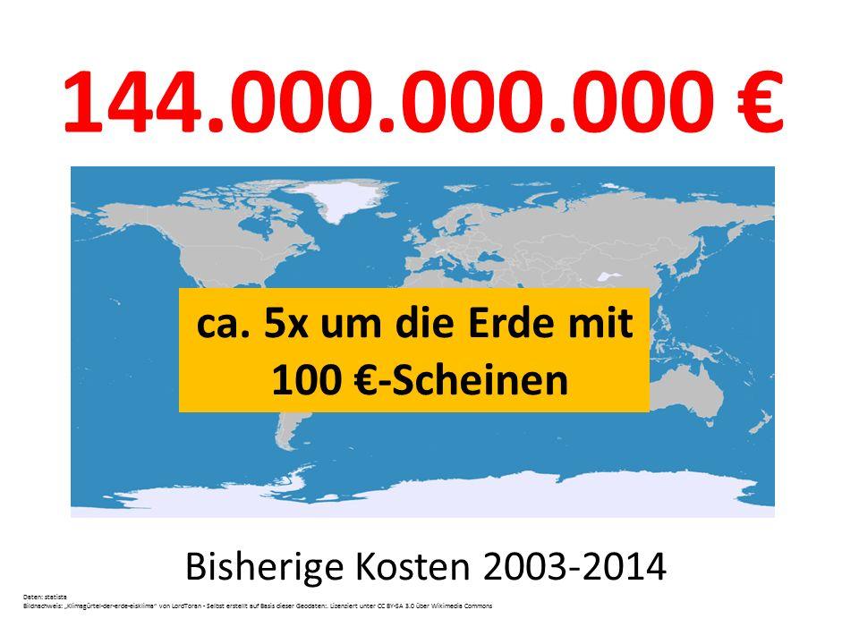 """Bisherige Kosten 2003-2014 Daten: statista Bildnachweis: """"Klimagürtel-der-erde-eisklima"""" von LordToran - Selbst erstellt auf Basis dieser Geodaten:. L"""