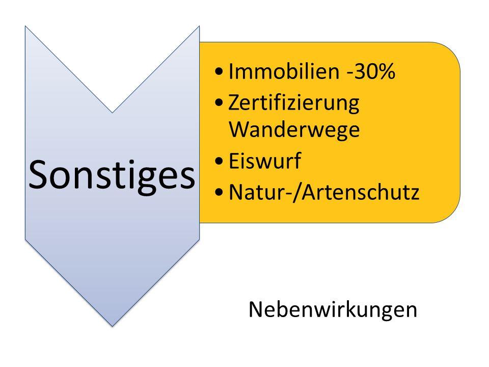 Sonstiges Immobilien -30% Zertifizierung Wanderwege Eiswurf Natur-/Artenschutz Nebenwirkungen