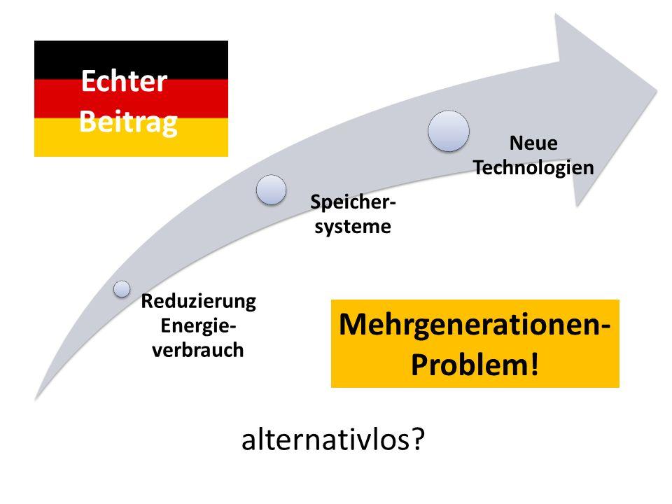 alternativlos? Reduzierung Energie- verbrauch Speicher- systeme Neue Technologien Echter Beitrag Mehrgenerationen- Problem!