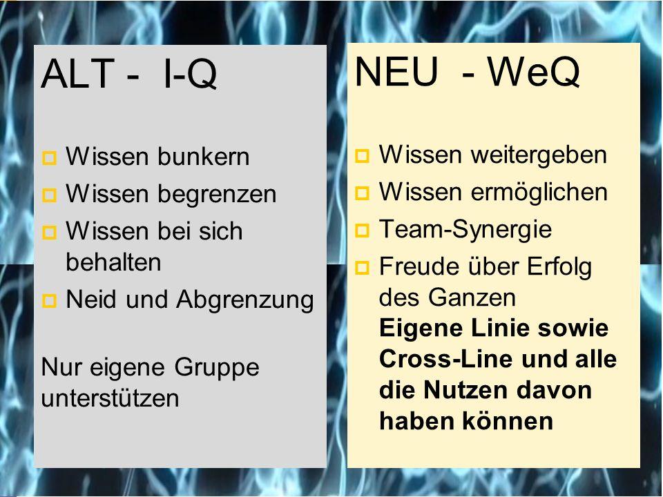 NEU - WeQ  Wissen weitergeben  Wissen ermöglichen  Team-Synergie  Freude über Erfolg des Ganzen Eigene Linie sowie Cross-Line und alle die Nutzen davon haben können ALT - I-Q  Wissen bunkern  Wissen begrenzen  Wissen bei sich behalten  Neid und Abgrenzung Nur eigene Gruppe unterstützen
