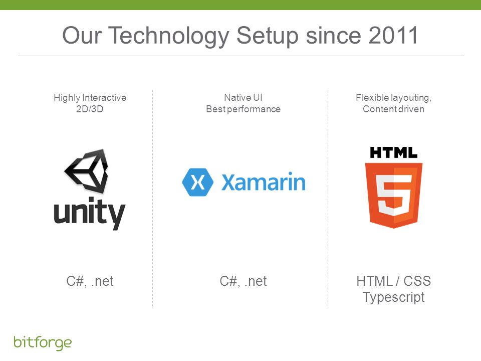 Our Technology Setup since 2011 Flexible layouting, Content driven HTML / CSS Typescript Highly Interactive 2D/3D C#,.net Native UI Best performance C