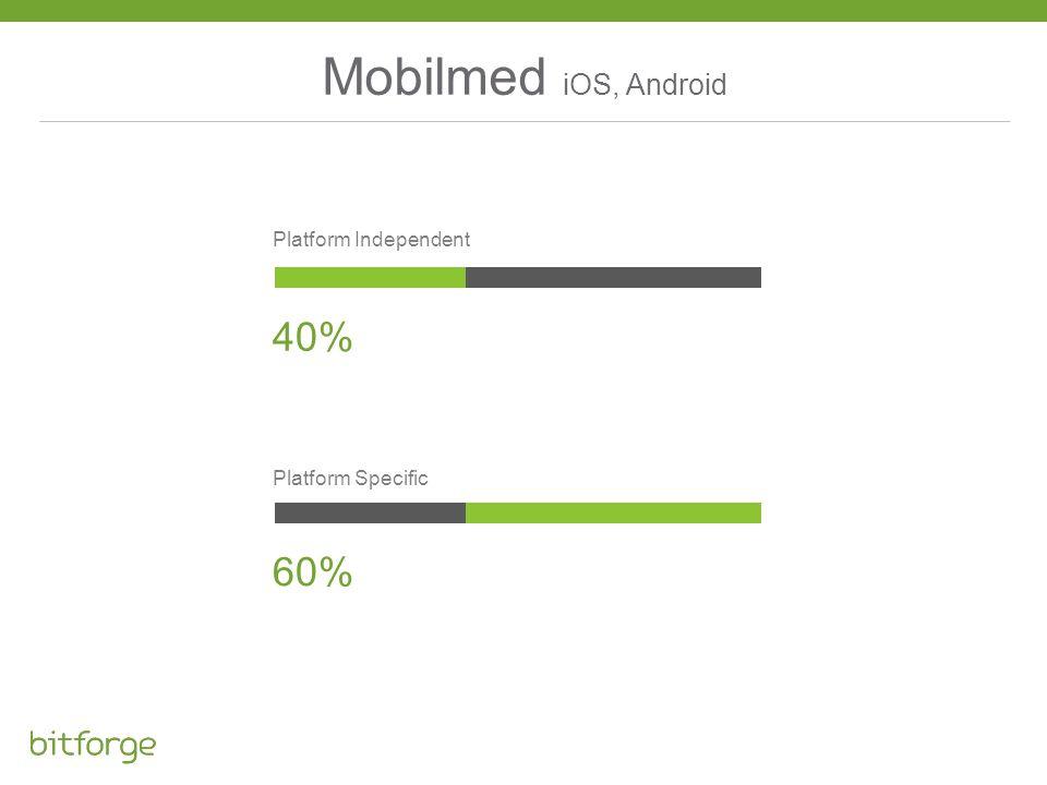 Mobilmed iOS, Android Platform Specific Platform Independent 40% 60%