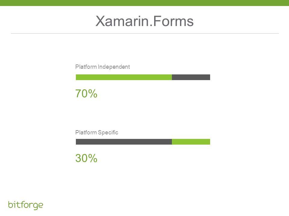 Xamarin.Forms Platform Specific Platform Independent 70% 30%