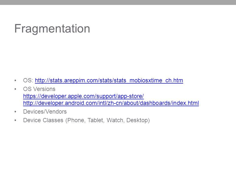 Fragmentation OS: http://stats.areppim.com/stats/stats_mobiosxtime_ch.htmhttp://stats.areppim.com/stats/stats_mobiosxtime_ch.htm OS Versions https://d