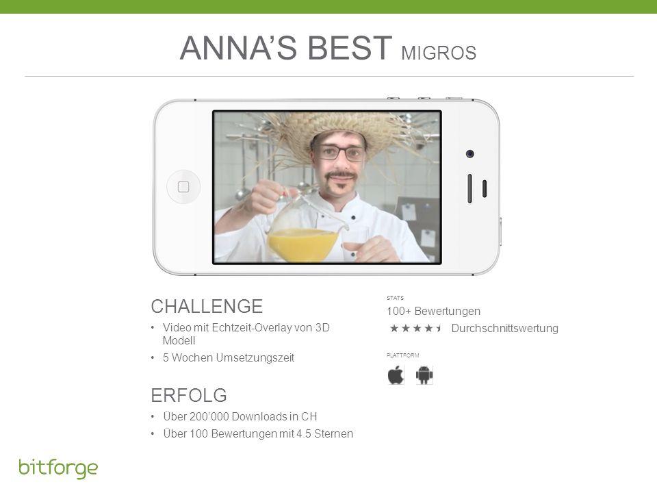 ANNA'S BEST MIGROS STATS 100+ Bewertungen Durchschnittswertung PLATTFORM CHALLENGE Video mit Echtzeit-Overlay von 3D Modell 5 Wochen Umsetzungszeit ER