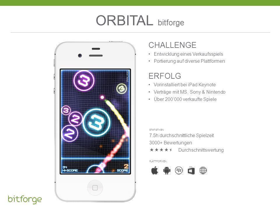 ORBITAL bitforge CHALLENGE Entwicklung eines Verkaufsspiels Portierung auf diverse Plattformen ERFOLG Vorinstalliert bei iPad Keynote Verträge mit MS,