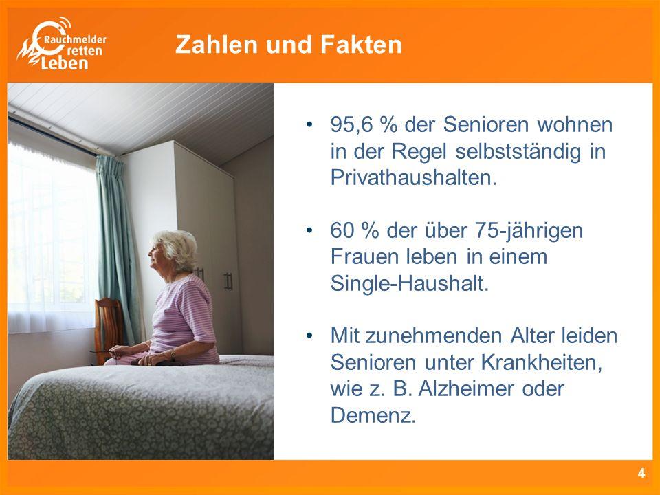95,6 % der Senioren wohnen in der Regel selbstständig in Privathaushalten. 60 % der über 75-jährigen Frauen leben in einem Single-Haushalt. Mit zunehm