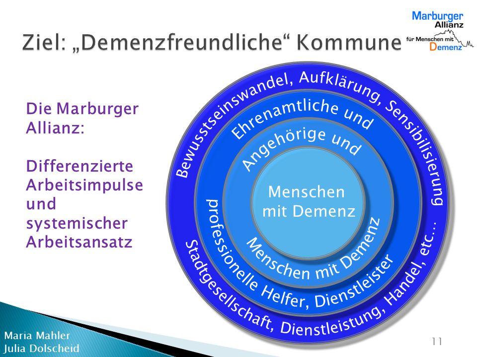 Maria Mahler Julia Dolscheid 11 Menschen mit Demenz Die Marburger Allianz: Differenzierte Arbeitsimpulse und systemischer Arbeitsansatz