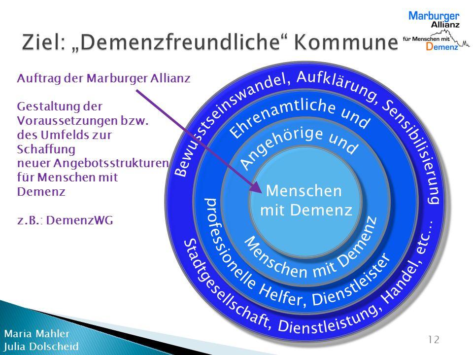 Maria Mahler Julia Dolscheid 12 Menschen mit Demenz Auftrag der Marburger Allianz Gestaltung der Voraussetzungen bzw.